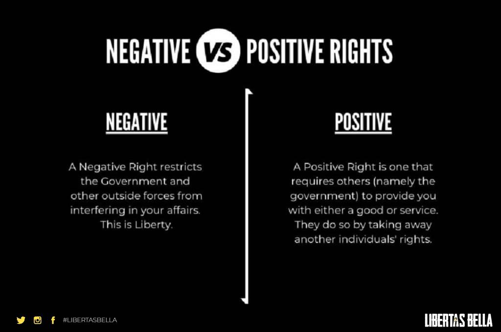 negative vs positive rights