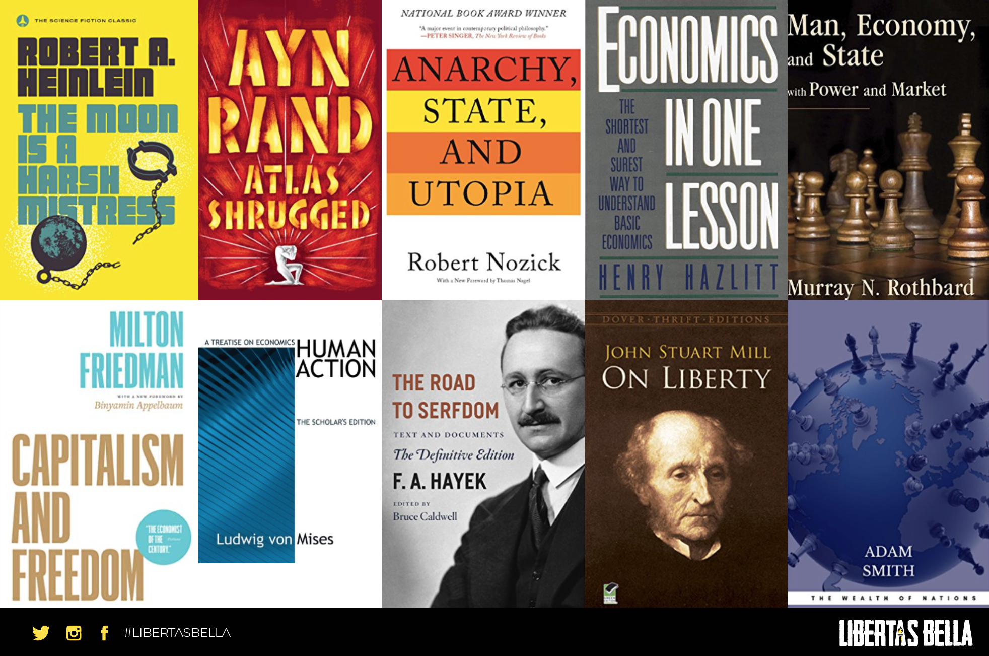 Libertarian books - Collage of book covers from Ayn Rand, Murray Rothbard, and more