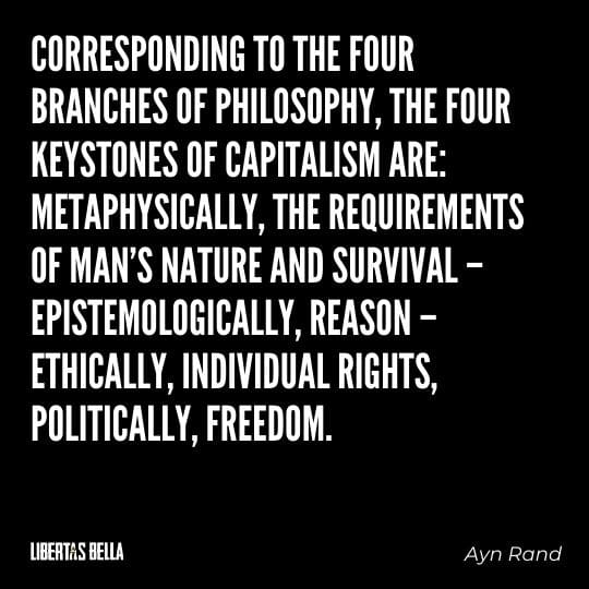 """Capitalism quotes - """"Corresponding to the four branches of philosophy, the four keystones of capitalism are..."""""""